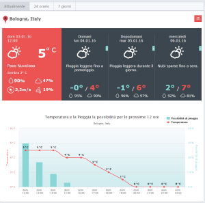 previsioni meteo online